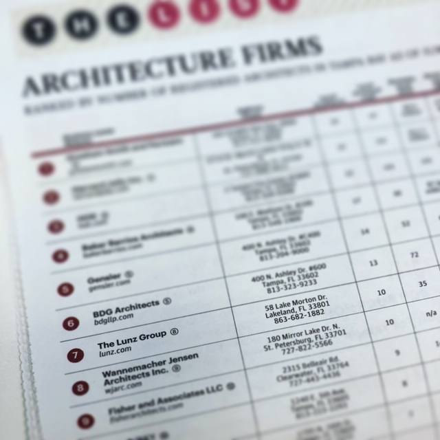 The Lunz Group Ranks Top Ten Among Largest Architecture Firms Locally Yet Again